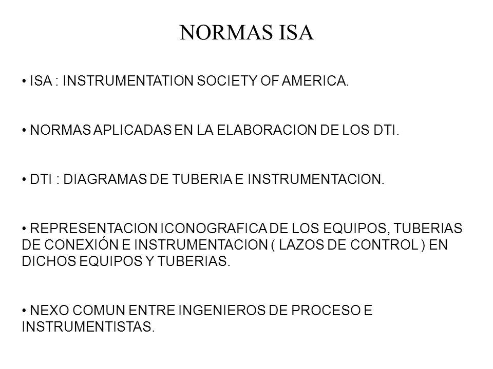 NORMAS ISA ISA : INSTRUMENTATION SOCIETY OF AMERICA.
