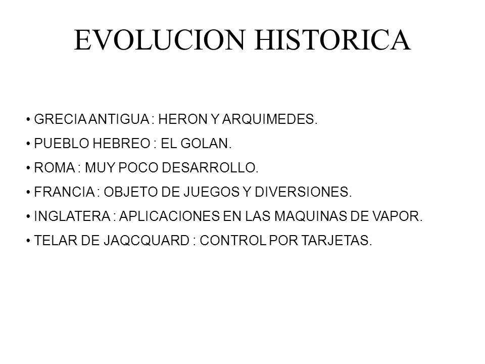 EVOLUCION HISTORICA GRECIA ANTIGUA : HERON Y ARQUIMEDES.