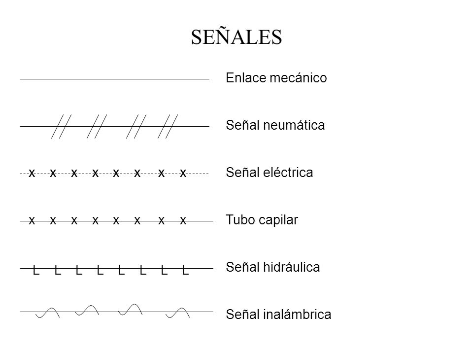 SEÑALES Enlace mecánico Señal neumática Señal eléctrica Tubo capilar