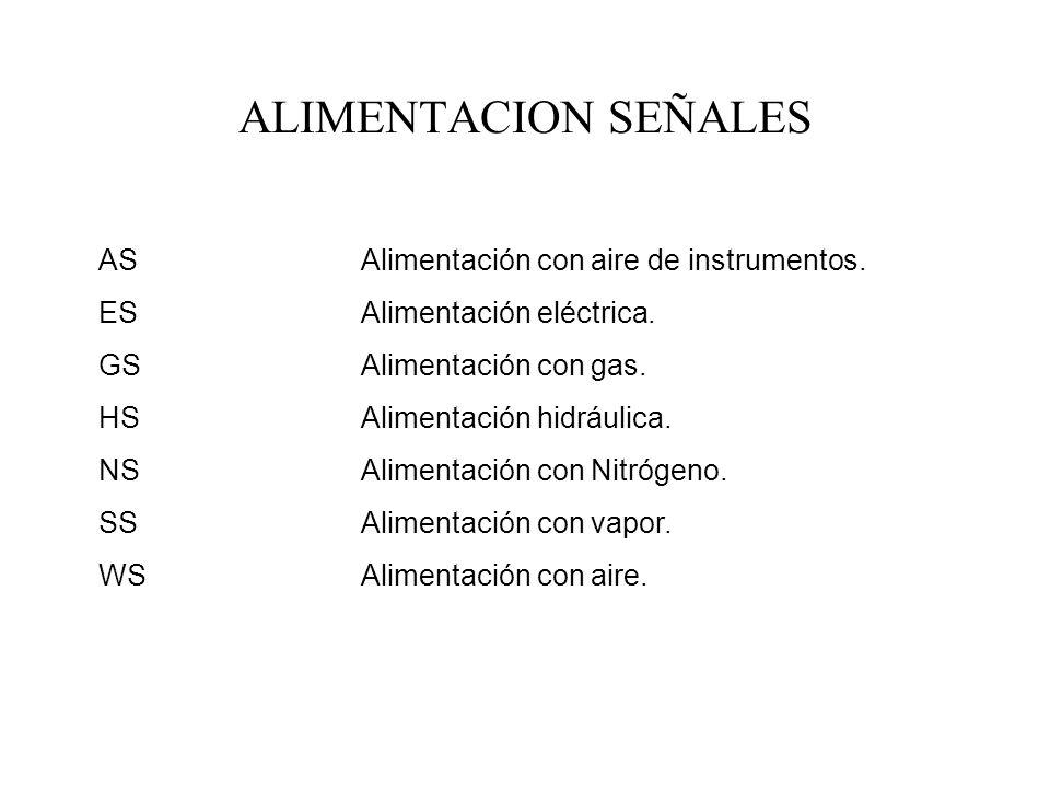 ALIMENTACION SEÑALES AS Alimentación con aire de instrumentos.
