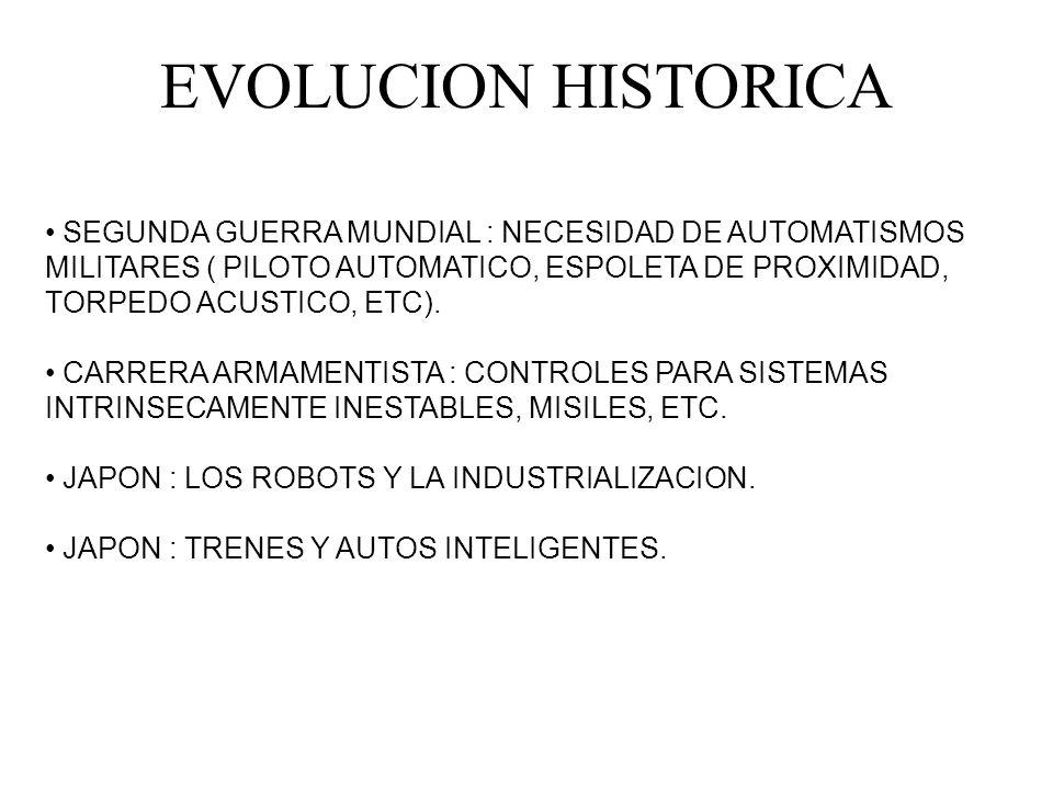 EVOLUCION HISTORICASEGUNDA GUERRA MUNDIAL : NECESIDAD DE AUTOMATISMOS MILITARES ( PILOTO AUTOMATICO, ESPOLETA DE PROXIMIDAD, TORPEDO ACUSTICO, ETC).