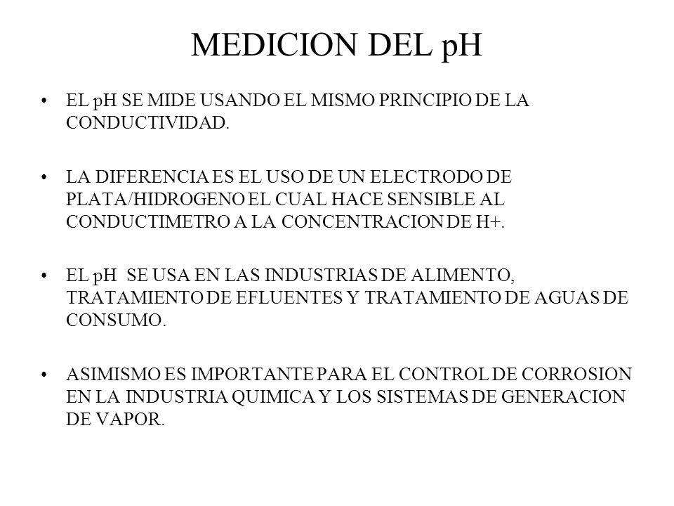 MEDICION DEL pH EL pH SE MIDE USANDO EL MISMO PRINCIPIO DE LA CONDUCTIVIDAD.