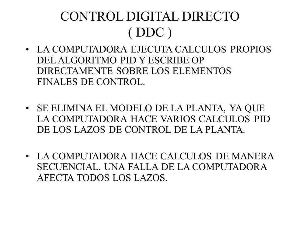 CONTROL DIGITAL DIRECTO