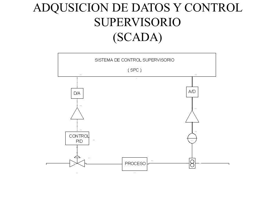 ADQUSICION DE DATOS Y CONTROL SUPERVISORIO