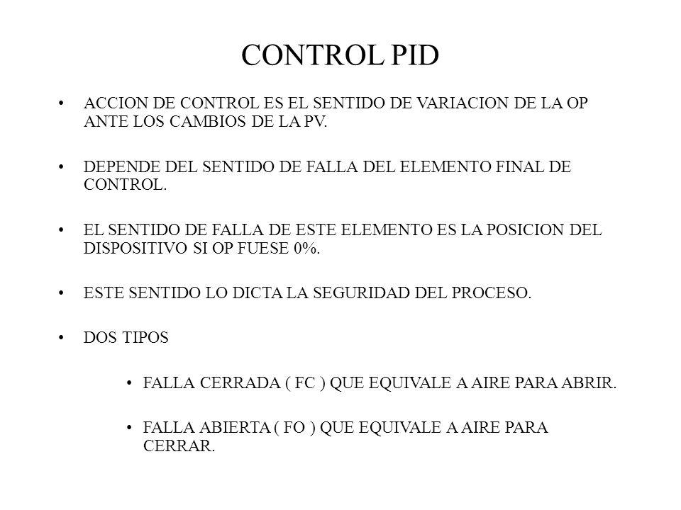 CONTROL PIDACCION DE CONTROL ES EL SENTIDO DE VARIACION DE LA OP ANTE LOS CAMBIOS DE LA PV.