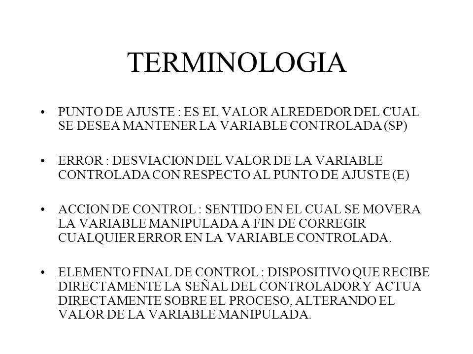 TERMINOLOGIA PUNTO DE AJUSTE : ES EL VALOR ALREDEDOR DEL CUAL SE DESEA MANTENER LA VARIABLE CONTROLADA (SP)
