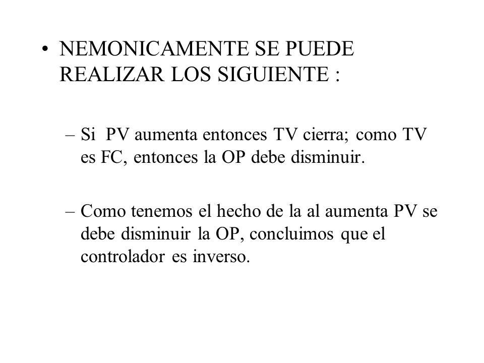 NEMONICAMENTE SE PUEDE REALIZAR LOS SIGUIENTE :