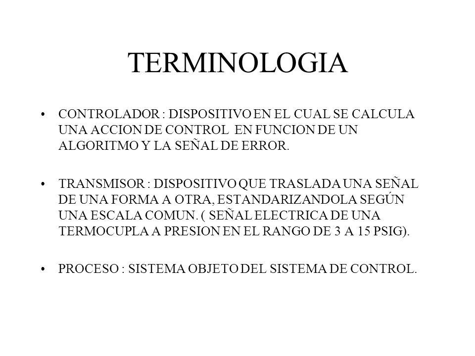 TERMINOLOGIA CONTROLADOR : DISPOSITIVO EN EL CUAL SE CALCULA UNA ACCION DE CONTROL EN FUNCION DE UN ALGORITMO Y LA SEÑAL DE ERROR.