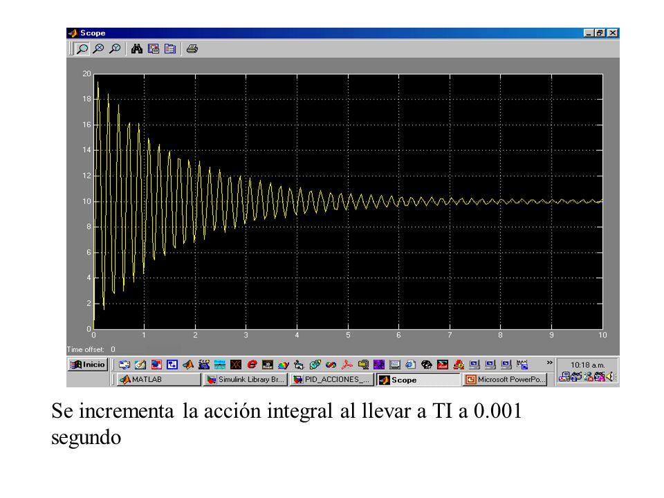 Se incrementa la acción integral al llevar a TI a 0.001 segundo