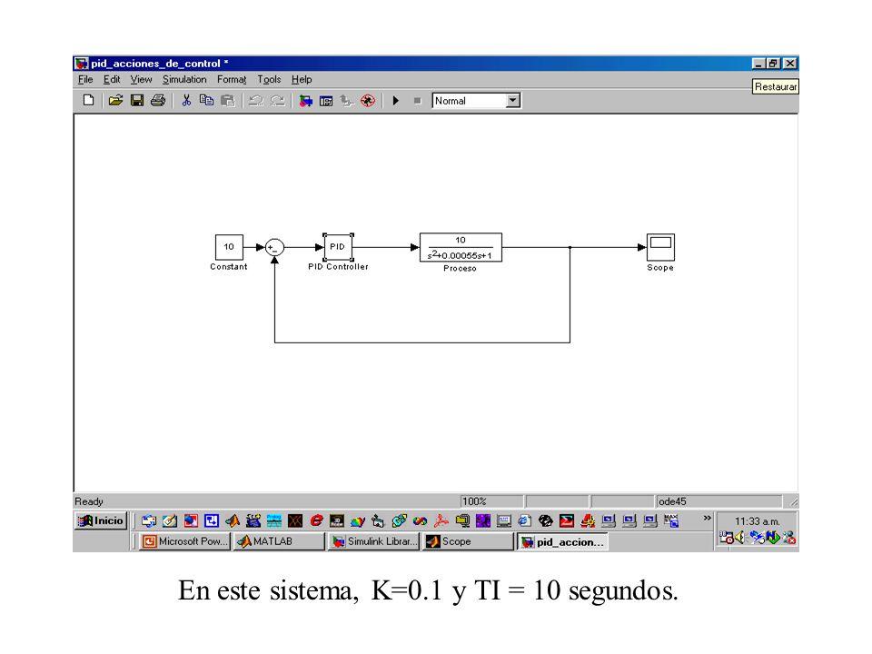 En este sistema, K=0.1 y TI = 10 segundos.