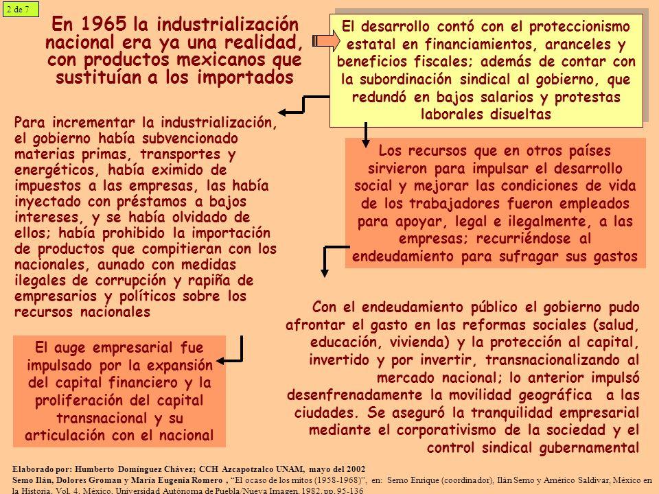2 de 7 En 1965 la industrialización nacional era ya una realidad, con productos mexicanos que sustituían a los importados.