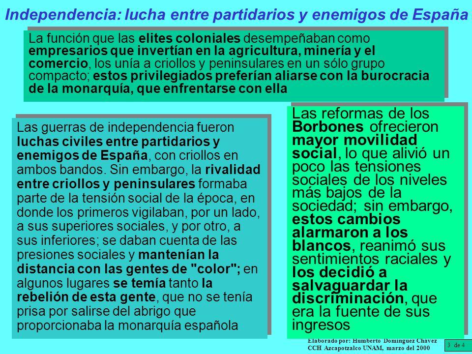 Independencia: lucha entre partidarios y enemigos de España