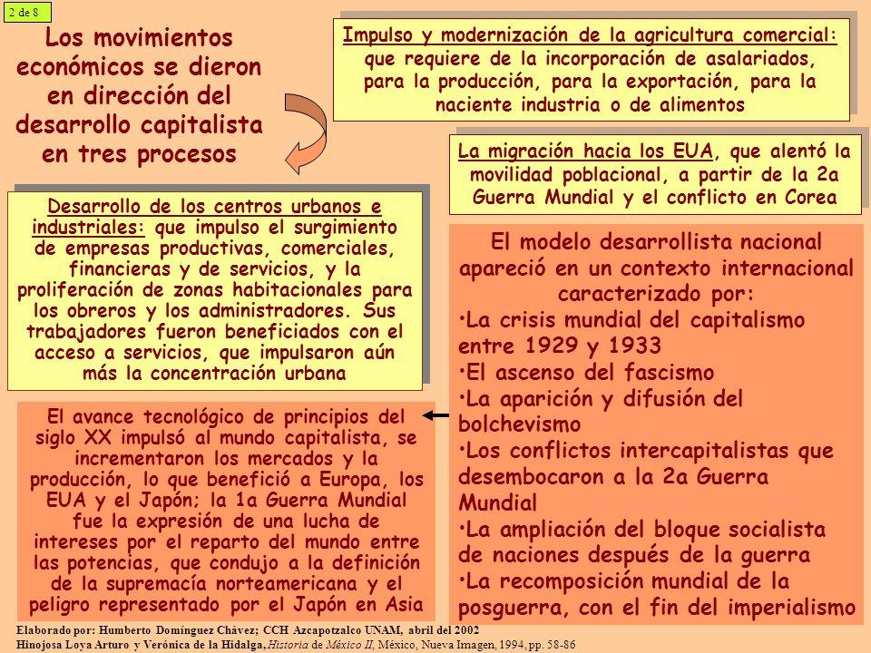 2 de 8 Los movimientos económicos se dieron en dirección del desarrollo capitalista en tres procesos.