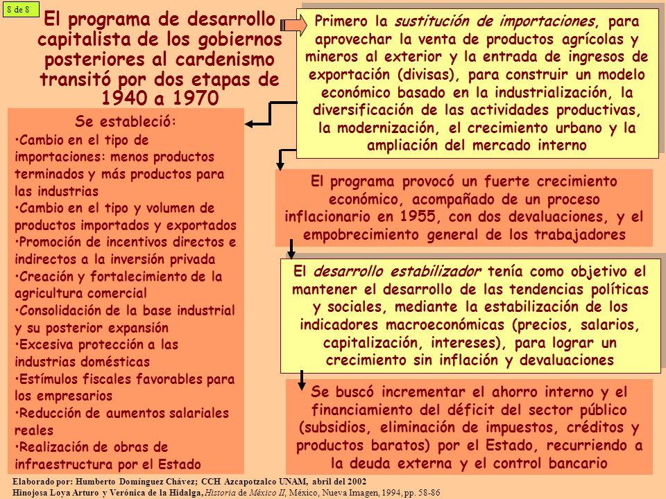 8 de 8 El programa de desarrollo capitalista de los gobiernos posteriores al cardenismo transitó por dos etapas de 1940 a 1970.