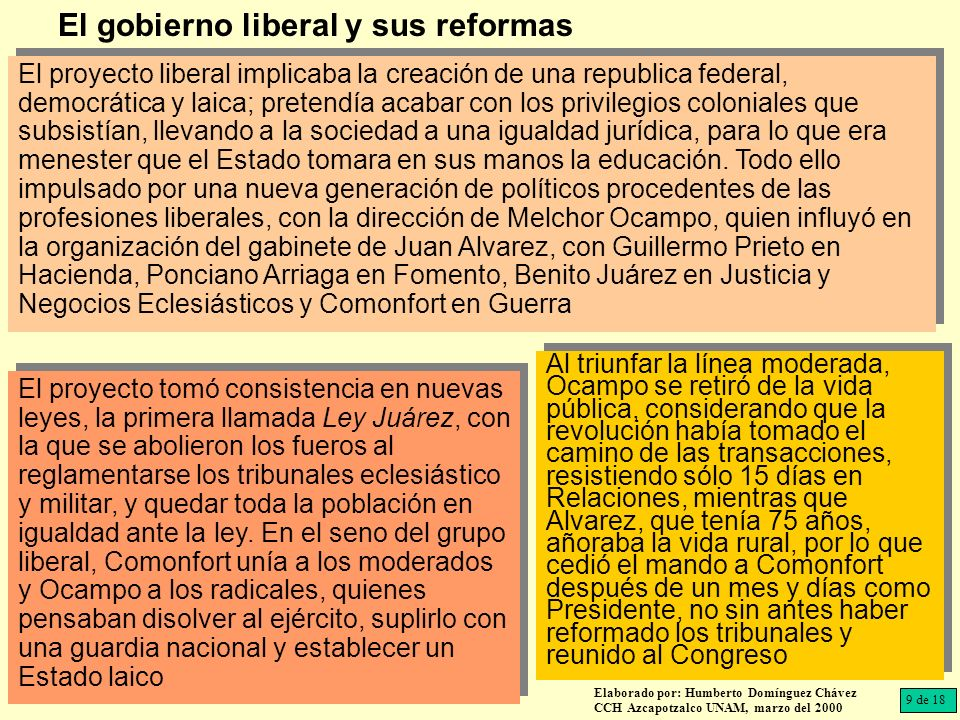 El gobierno liberal y sus reformas