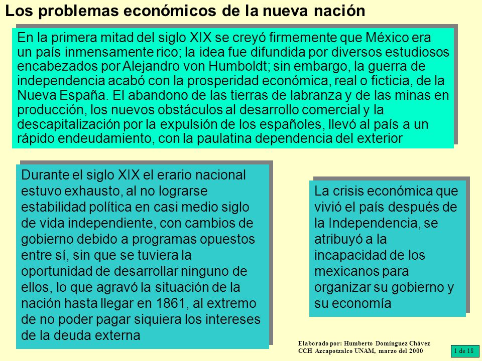 Los problemas económicos de la nueva nación