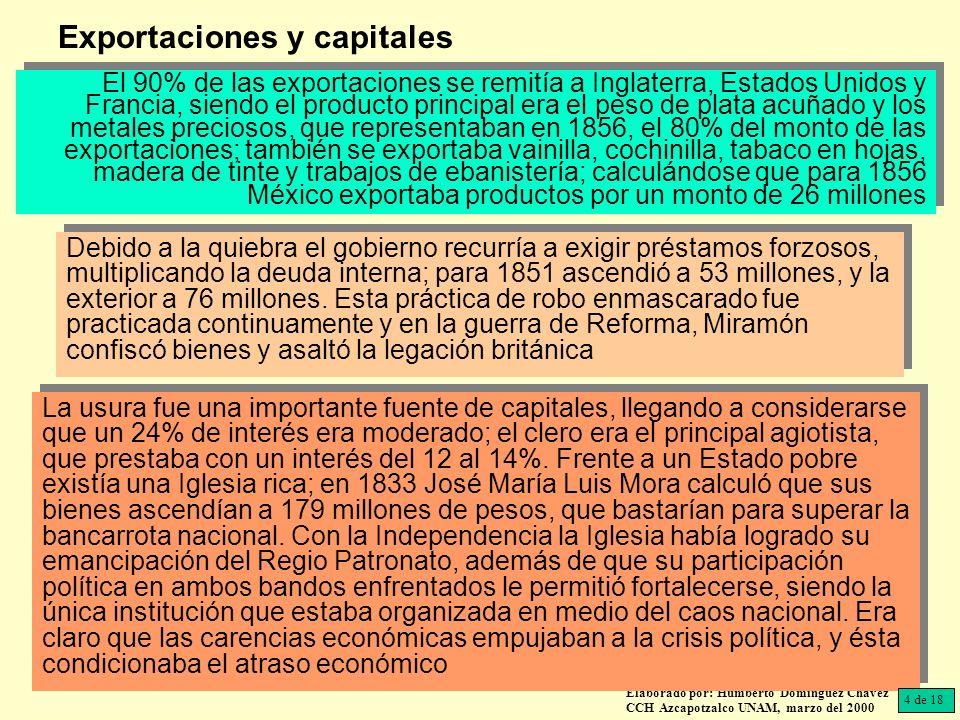 Exportaciones y capitales