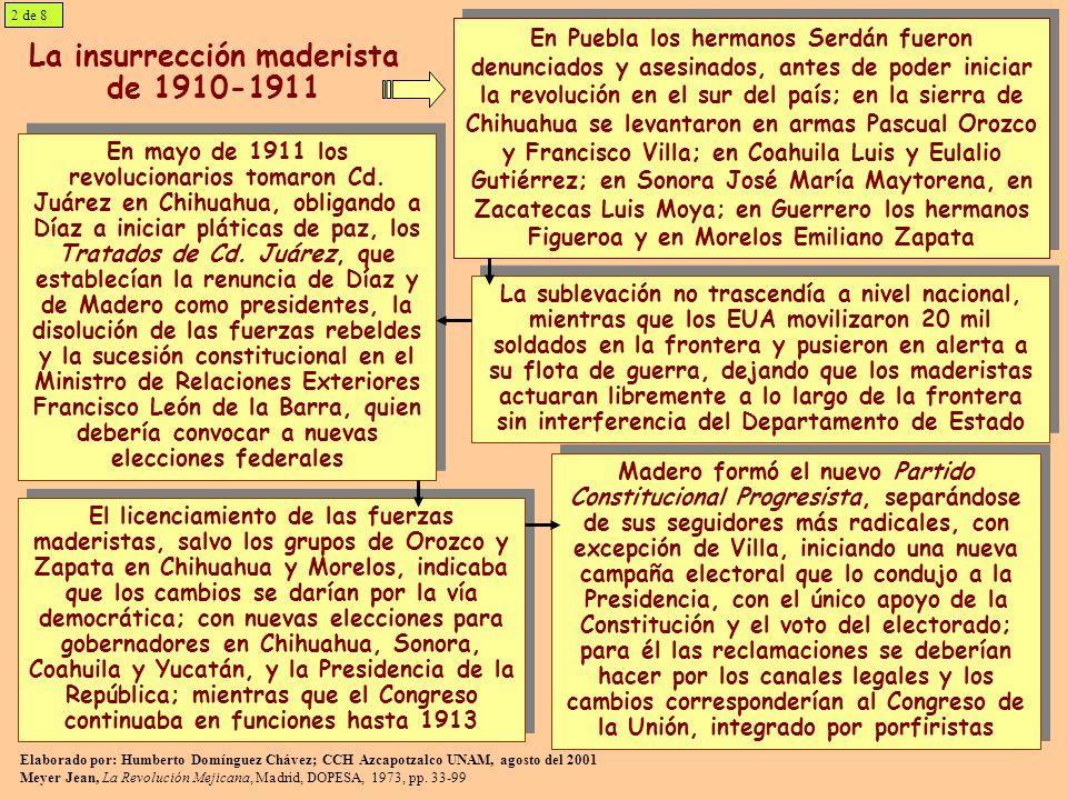 La insurrección maderista de 1910-1911