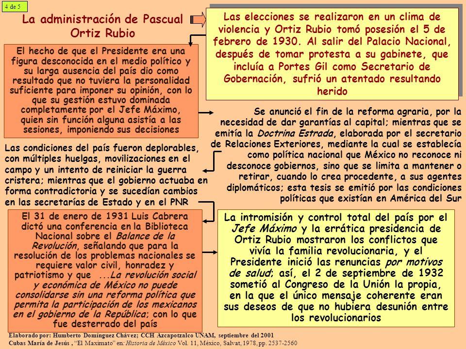 La administración de Pascual Ortiz Rubio