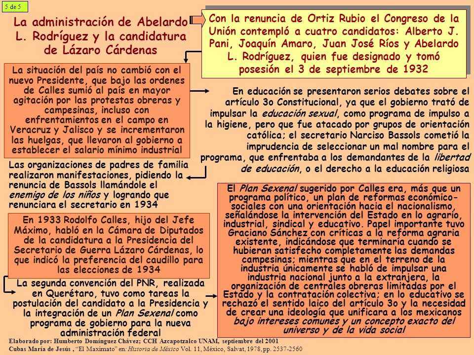 5 de 5 La administración de Abelardo L. Rodríguez y la candidatura de Lázaro Cárdenas.