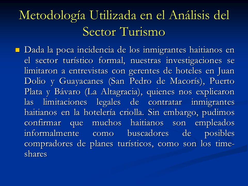 Metodología Utilizada en el Análisis del Sector Turismo