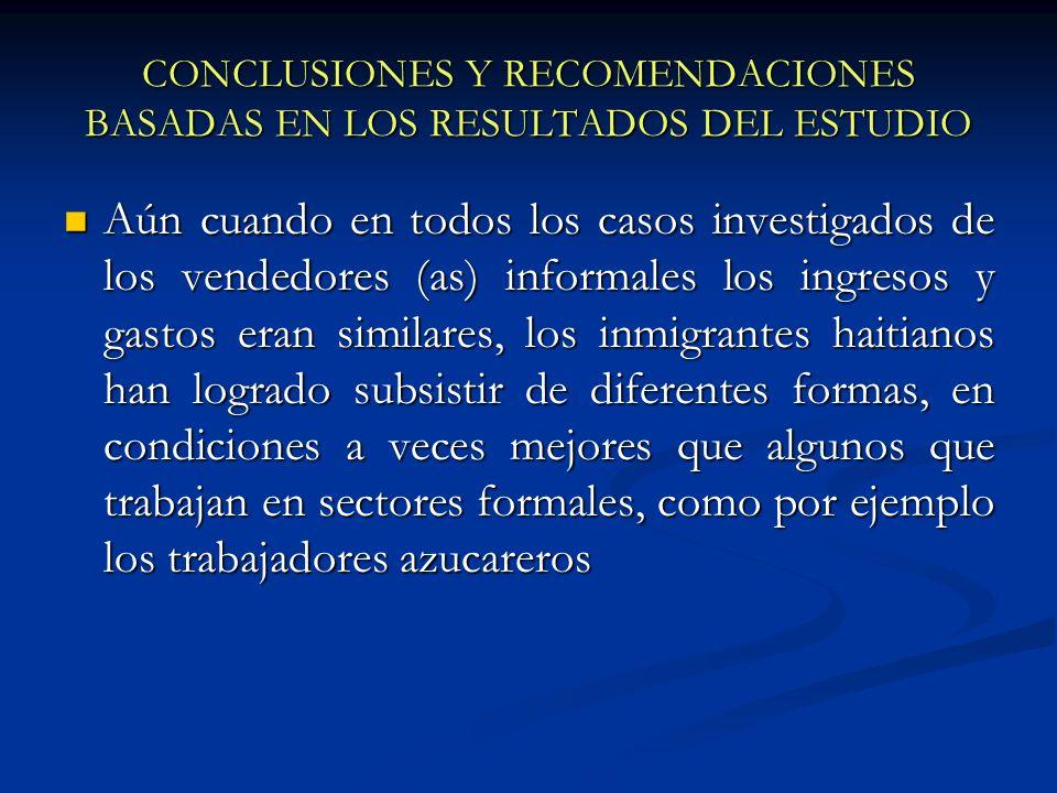 CONCLUSIONES Y RECOMENDACIONES BASADAS EN LOS RESULTADOS DEL ESTUDIO