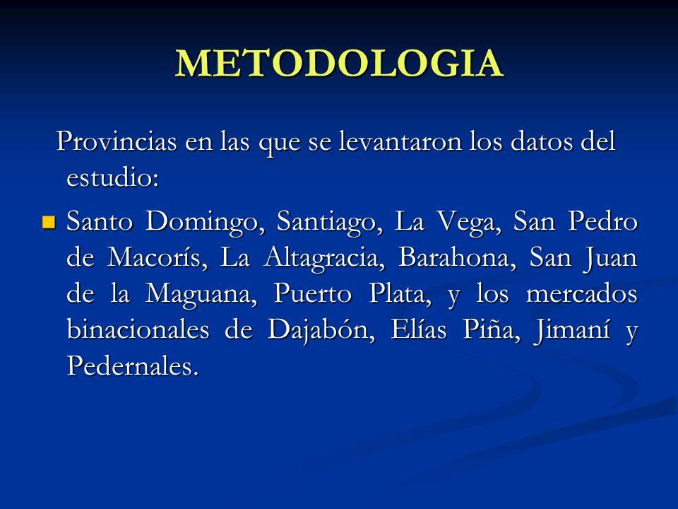 METODOLOGIA Provincias en las que se levantaron los datos del estudio: