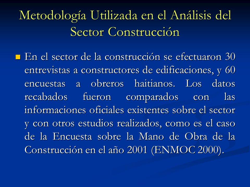 Metodología Utilizada en el Análisis del Sector Construcción