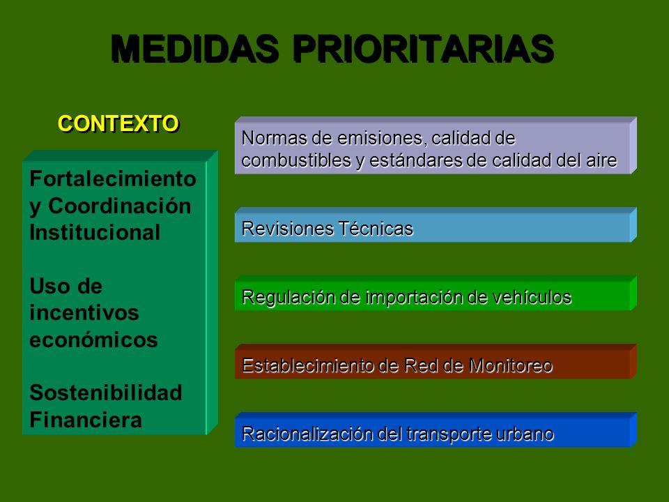 MEDIDAS PRIORITARIAS CONTEXTO