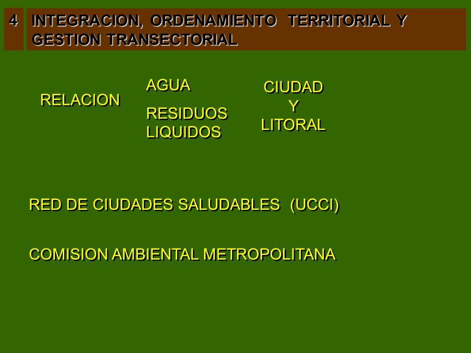 4 INTEGRACION, ORDENAMIENTO TERRITORIAL Y GESTION TRANSECTORIAL. AGUA. RESIDUOS LIQUIDOS. CIUDAD Y LITORAL.