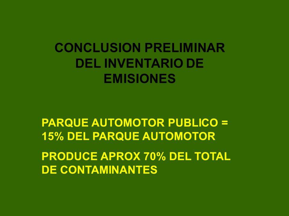 CONCLUSION PRELIMINAR DEL INVENTARIO DE EMISIONES