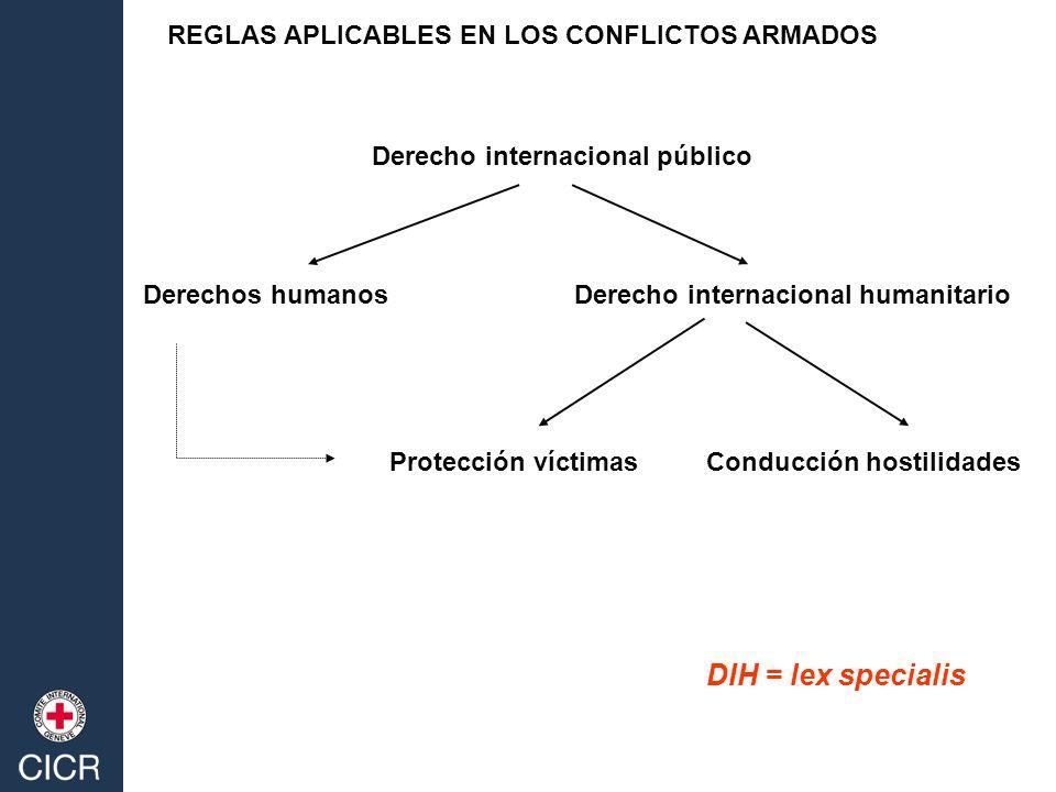 DIH = lex specialis REGLAS APLICABLES EN LOS CONFLICTOS ARMADOS