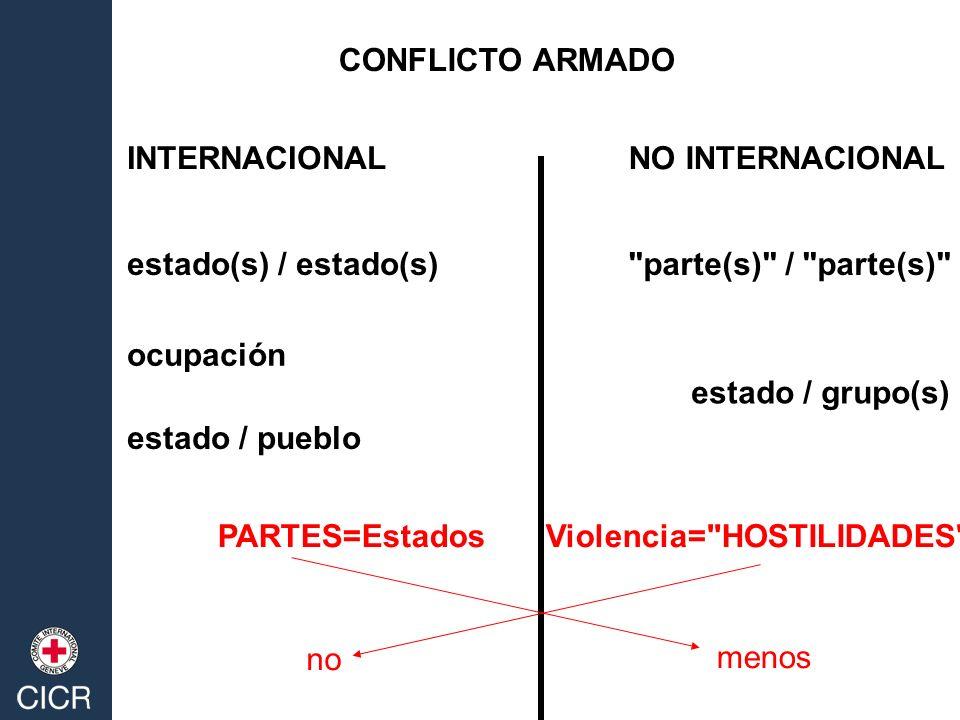 CONFLICTO ARMADO INTERNACIONAL. NO INTERNACIONAL. estado(s) / estado(s) parte(s) / parte(s) ocupación.