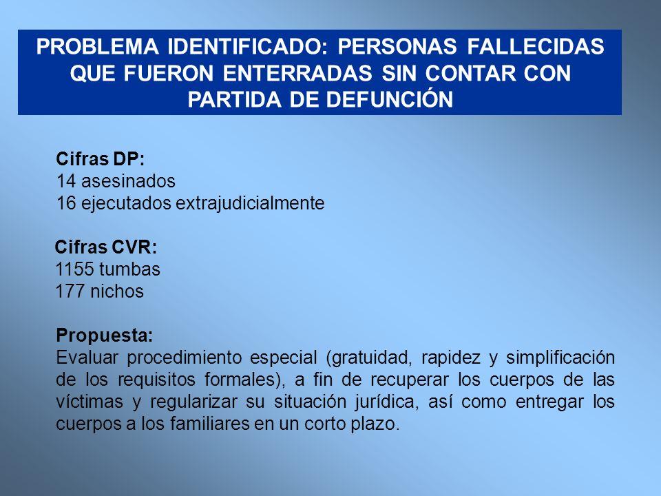 PROBLEMA IDENTIFICADO: PERSONAS FALLECIDAS QUE FUERON ENTERRADAS SIN CONTAR CON PARTIDA DE DEFUNCIÓN