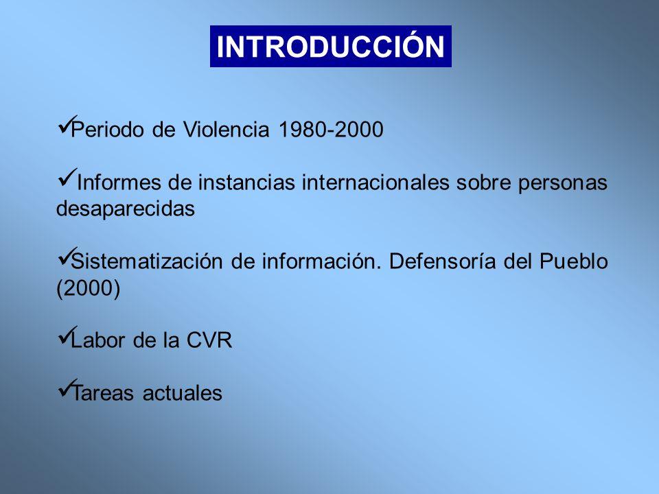 INTRODUCCIÓN Periodo de Violencia 1980-2000