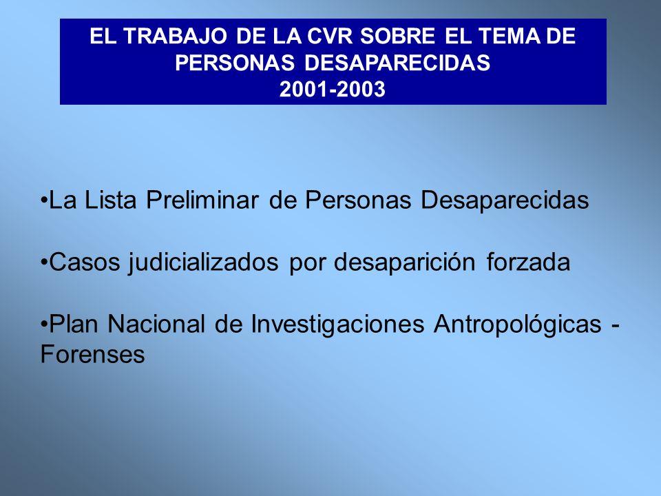 EL TRABAJO DE LA CVR SOBRE EL TEMA DE PERSONAS DESAPARECIDAS