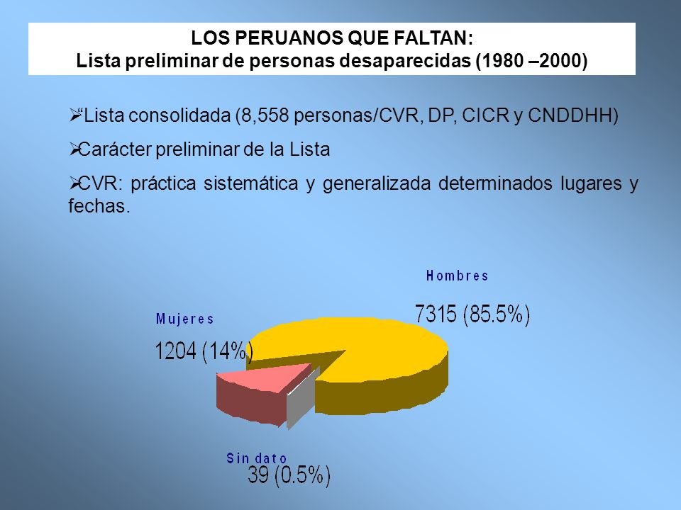 LOS PERUANOS QUE FALTAN:
