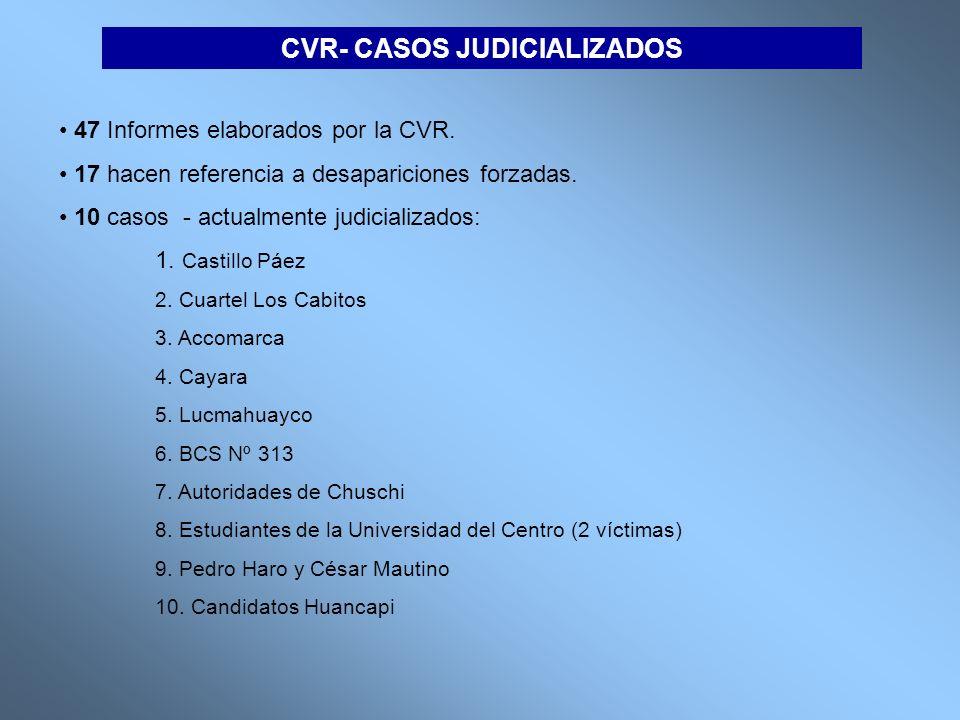 CVR- CASOS JUDICIALIZADOS