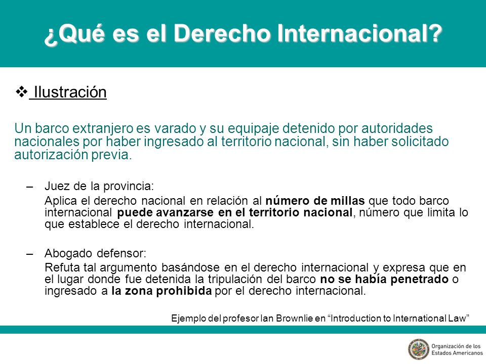 ¿Qué es el Derecho Internacional