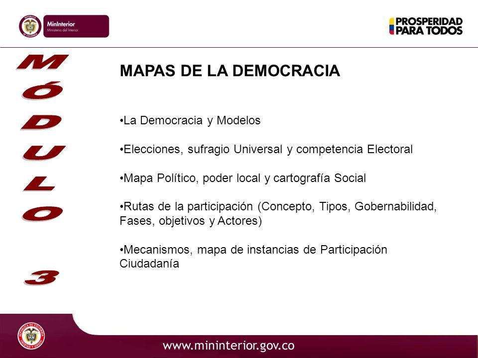 MÓDULO 3 MAPAS DE LA DEMOCRACIA La Democracia y Modelos