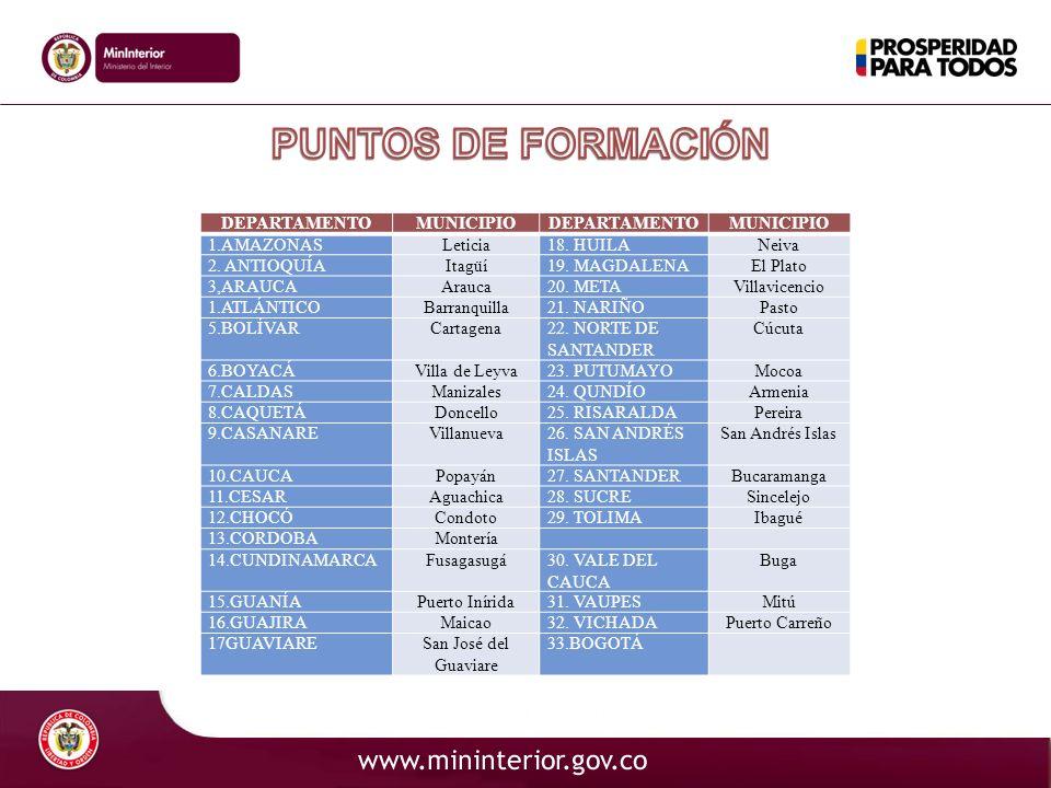 PUNTOS DE FORMACIÓN DEPARTAMENTO MUNICIPIO 1.AMAZONAS Leticia