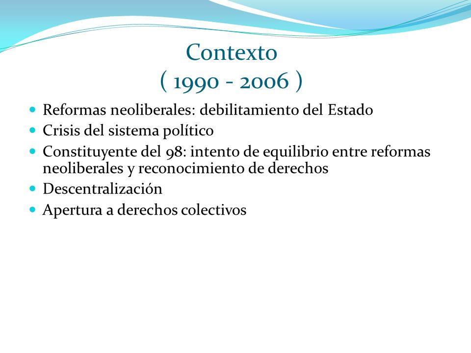 Contexto ( 1990 - 2006 ) Reformas neoliberales: debilitamiento del Estado. Crisis del sistema político.
