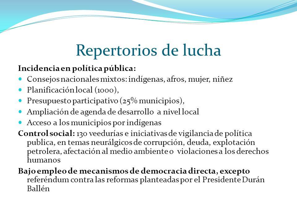 Repertorios de lucha Incidencia en política pública: