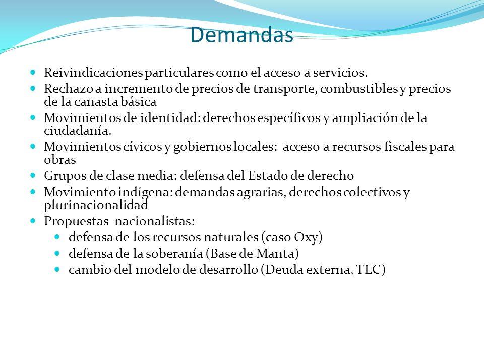 Demandas Reivindicaciones particulares como el acceso a servicios.