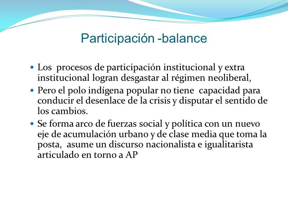 Participación -balance