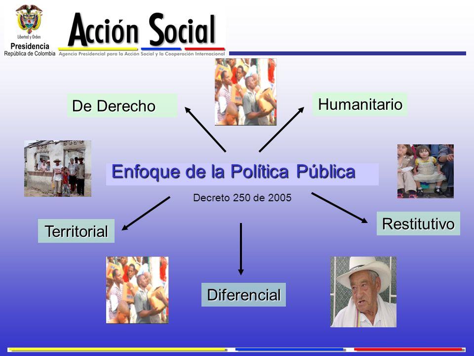Enfoque de la Política Pública