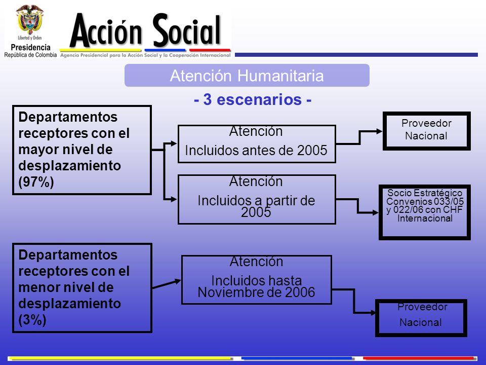 Atención Humanitaria - 3 escenarios -
