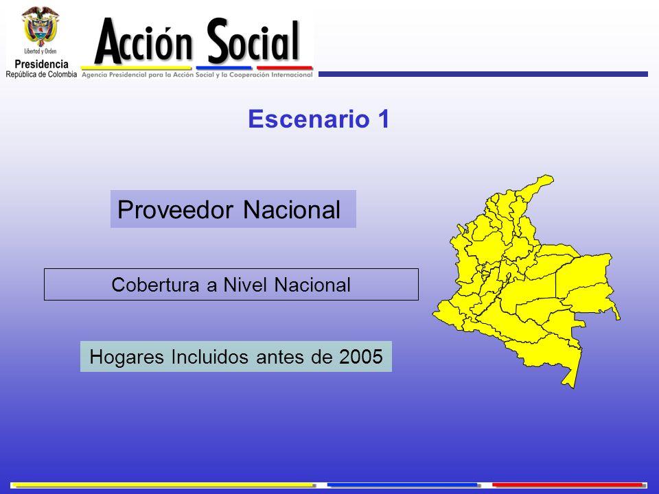 Escenario 1 Proveedor Nacional Cobertura a Nivel Nacional