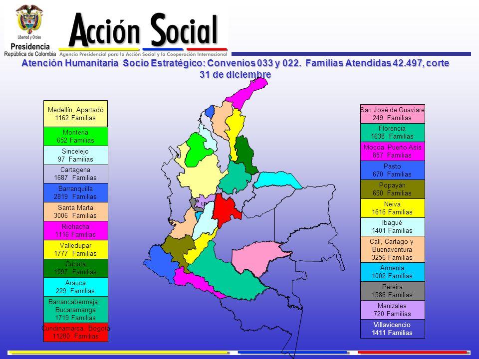 Atención Humanitaria Socio Estratégico: Convenios 033 y 022