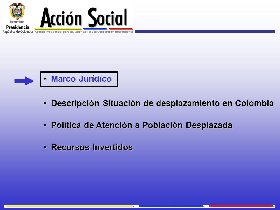 Marco Jurídico Descripción Situación de desplazamiento en Colombia. Política de Atención a Población Desplazada.